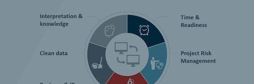 UCT Webinar Modern Data Conversion Risk Mitigation Strategies dark